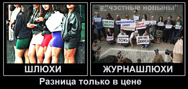 Украинские журналисты