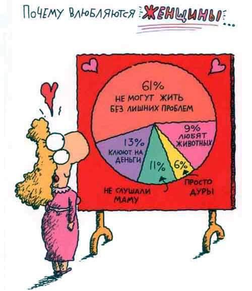 Почему влюбляются женщины!!!